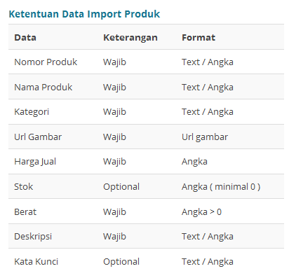 ketentuan data import produk